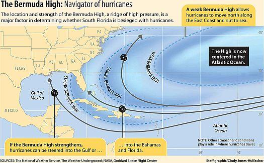 Isaac's track and the subtropical ridge | wildcard weather