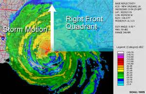 hurricane right-front quadrant