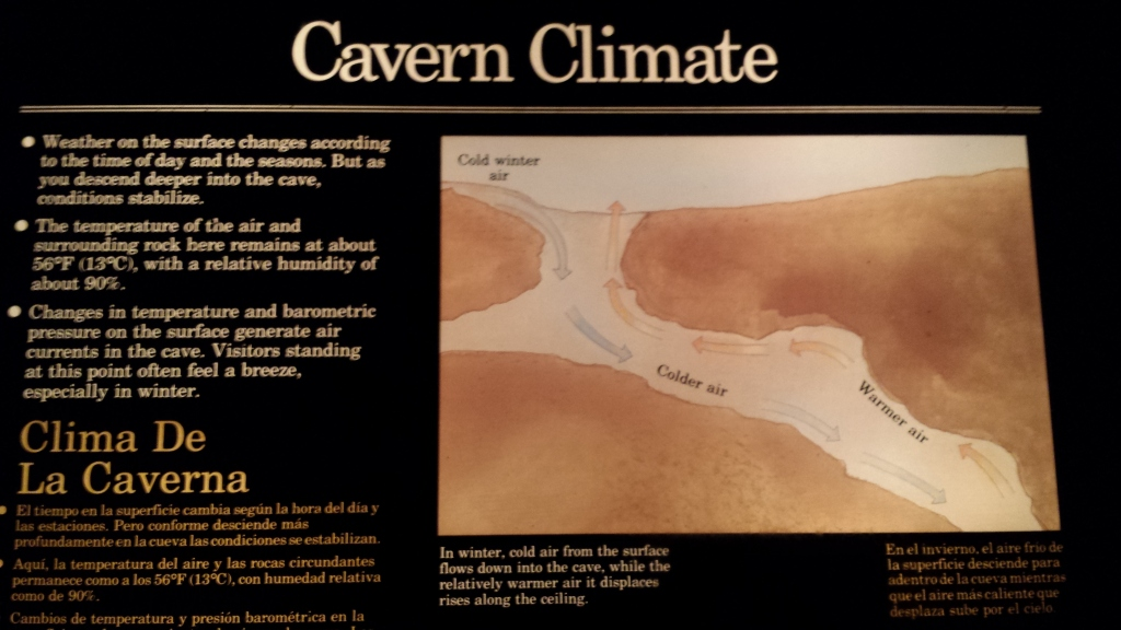 A sign inside Carlsbad Caverns describing the weather inside.