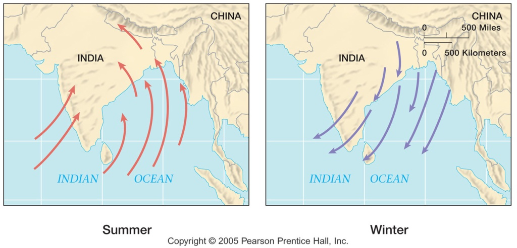 The Tibetan Monsoon Wind Pattern