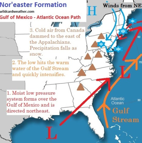 nor'easter_gulfpath