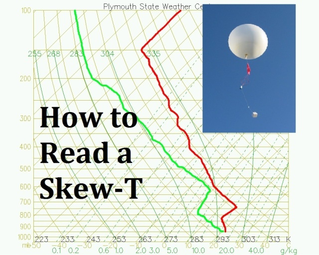 Learn To Read A Skew T Diagram Like A Meteorologist In Pictures